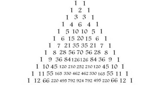 Sekilas Mengenai Deret Fibonacci