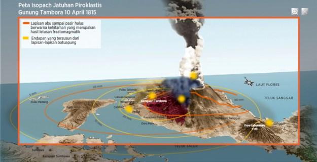 Letusan Gunung Tambora terdahsyat ke-2 di dunia