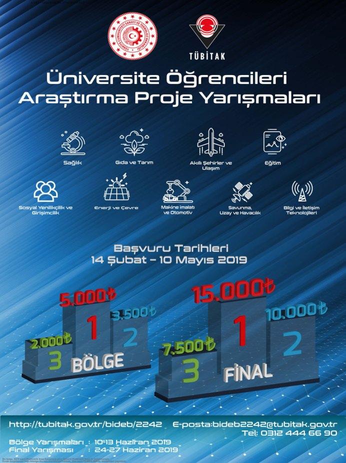 UniversiteOgrencileriArastirmaProjeYarismalari - Üniversite Öğrencileri TÜBİTAK Araştırma Proje Yarışması