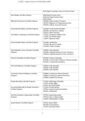 e Sertifika Programlari Page 05 - E-Sertifika Programları Hk. Duyuru