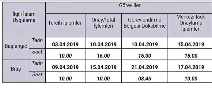 2019 MEB EKYS - Millî Eğitim Bakanlığı Eğitim Kurumlarına Yönetici Seçme Sınavı (2019-MEB-EKYS)