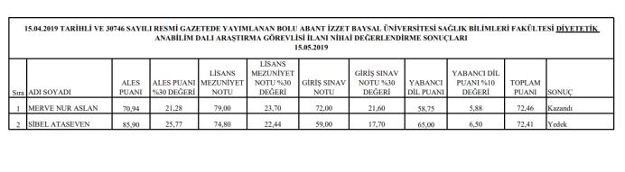 Sonuçlar 2 - Akademik Personel İlanı Nihai Değerlendirme Sonuçları