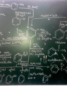 also organic reaction flow chart ajay bhadouriya rh ajaybhadouriya wordpress
