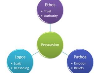 Ethos, Pathos, Logos – Ajay Pratap Singh