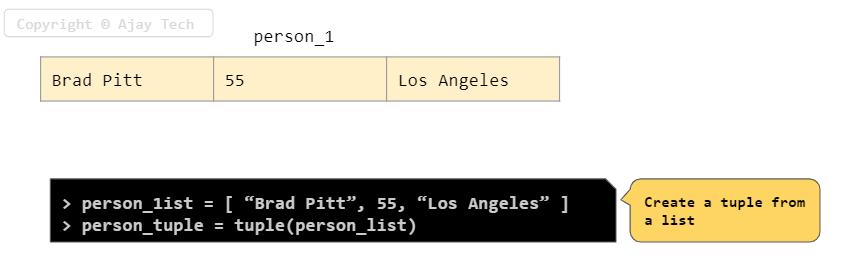 Create Tuple from List