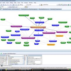 Visual Studio View Class Diagram Wiring For Cat5 Patch Panel Net  C 2010 Architecture Edition