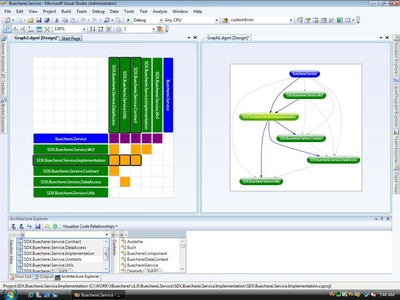 Visual Studio 2010 Architecture Edition (1/6)