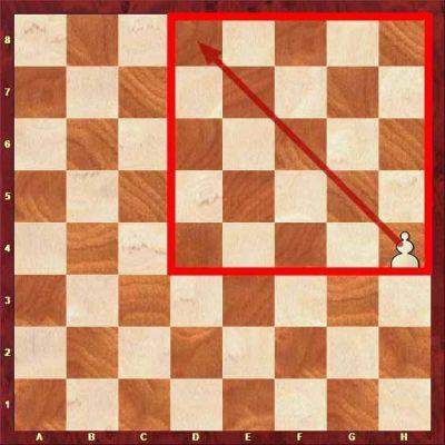 ajedrez online 5. AJEDREZ PARA NIÑOS