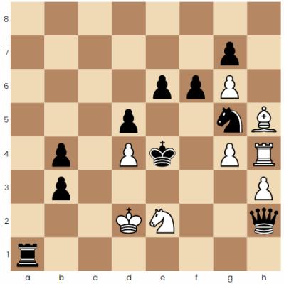 clases ajedrez lima