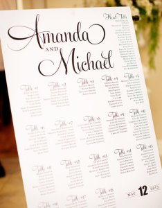 Wedding seating chart inspiration amanda jayne events blog also are charts the next big thing for weddings planning it all rh planningitall