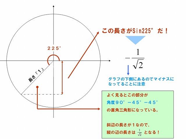 數學>>三角関數>>90°を超えてしまったサイン!?