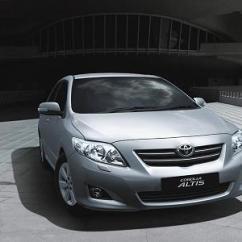 All New Corolla Altis Vs Civic Warna Grand Avanza 2017 Honda And Toyota Reviews Ajithprasad Com Review India