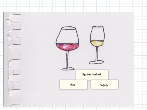 lighter bodied red and white wine glasses