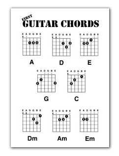 What should a beginner learn first on guitar? Download the
