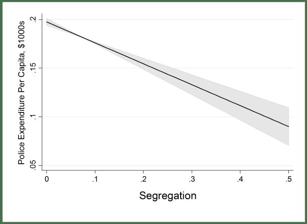 segregation4