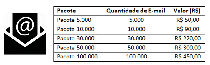 Valores do Belle Software E-mail