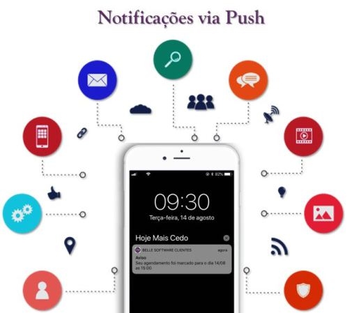 Notificações Push - Aplicativos Belle Software