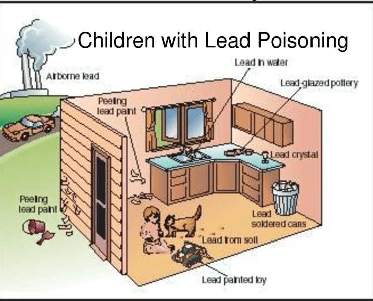 Alarming levels of brain-damaging lead are poisoning more than a fifth of the children tested from some of the poorest parts of Chicago, even as the hazard has been largely eliminated in more prosperous neighborhoods, a Tribune investigation has found. (From the Chicago Tribune