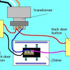 Doorbell Diagram Wire John Deere Lt166 Wiring Rewiring | Ajvtech