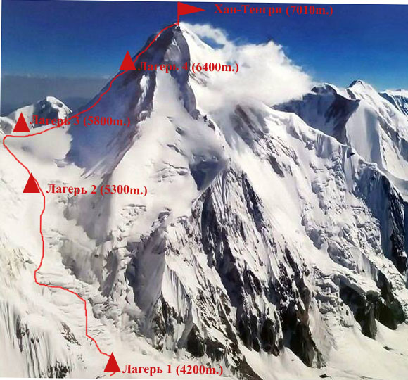 KhanTengri Peak Group Expedition from the South  AkSai Travel  Silk Road tours