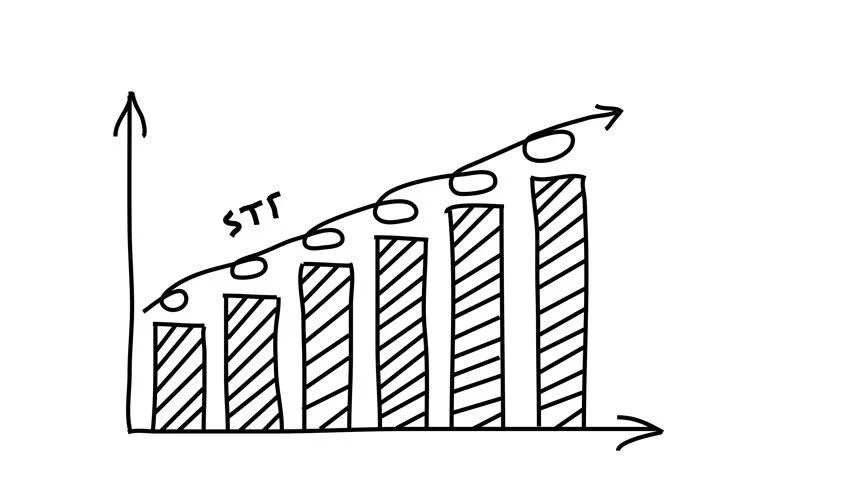 Concept Growth Chart, Performed as Stock Footage Video