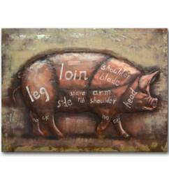 benjamin parker pig diagram multicolored metal 30 inch x 39 inch raised wall art [ 2000 x 2000 Pixel ]