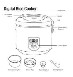 shop continental electric pro 20 cup digital rice cooker stainless steel free shipping today overstock 22544912 [ 2000 x 2000 Pixel ]