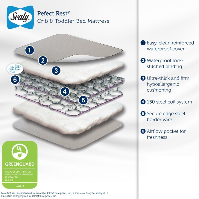 Sealy Perfect Rest 150 Coil Infant Toddler Crib Mattress With Waterproof Cover White Free Shipping Today 13385028