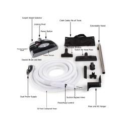 electrolux 2100 vacuum wiring diagrams schematics simple wiringelectrolux canister vacuum wiring diagram wiring library electrolux ambassador [ 1913 x 1913 Pixel ]