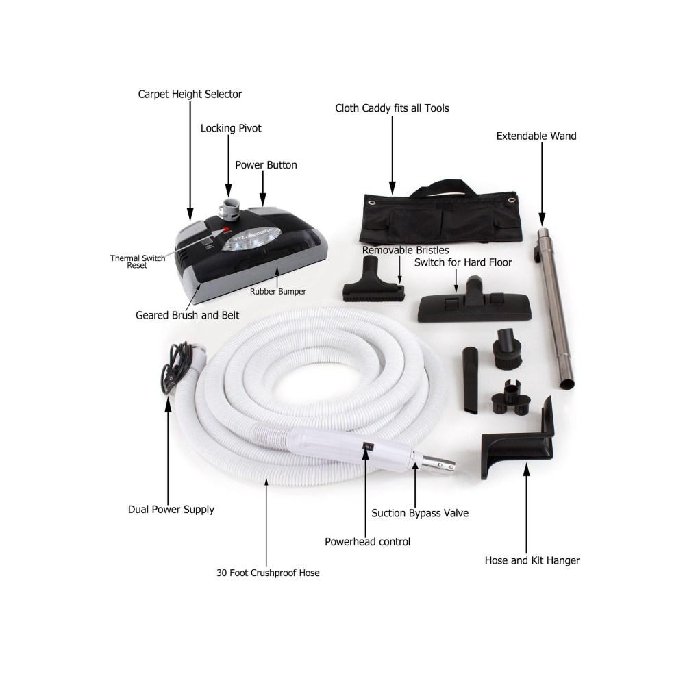 medium resolution of electrolux 2100 vacuum wiring diagrams schematics simple wiringelectrolux canister vacuum wiring diagram wiring library electrolux ambassador