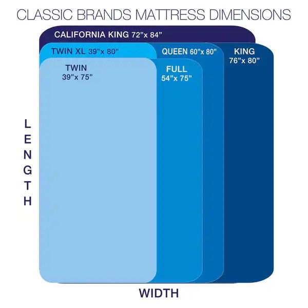 Postureloft Milan 14 Inch King Size Cool Gel Memory Foam Mattress With 2 Bonus Pillows Free Shipping Today 18723721