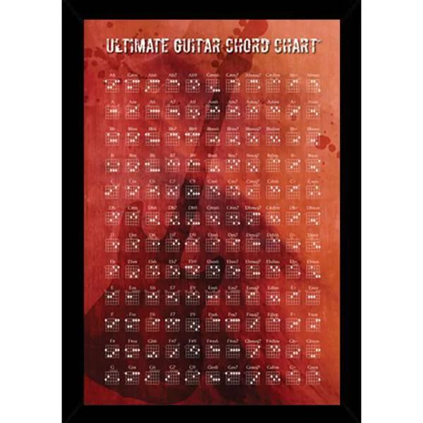 Chris Knight Framed Guitar Chords Viewframes