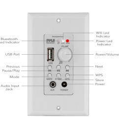 shop pyle pwa25wifibt in wall wi fi wireless audio control bluetooth wall plate switch receiver aux 3 5mm input white free shipping today overstock  [ 1000 x 1000 Pixel ]