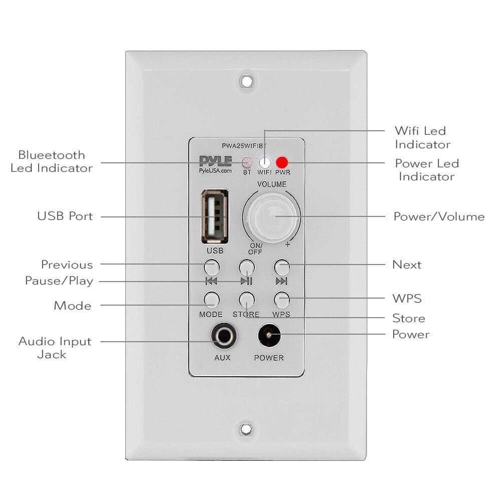 medium resolution of shop pyle pwa25wifibt in wall wi fi wireless audio control bluetooth wall plate switch receiver aux 3 5mm input white free shipping today overstock