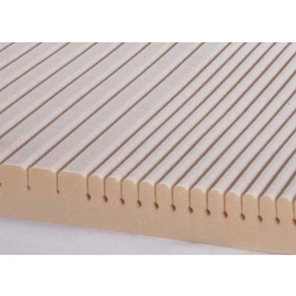 Beautyrest Geomat Therapeutic 3 5 Inch Foam Mattress Topper