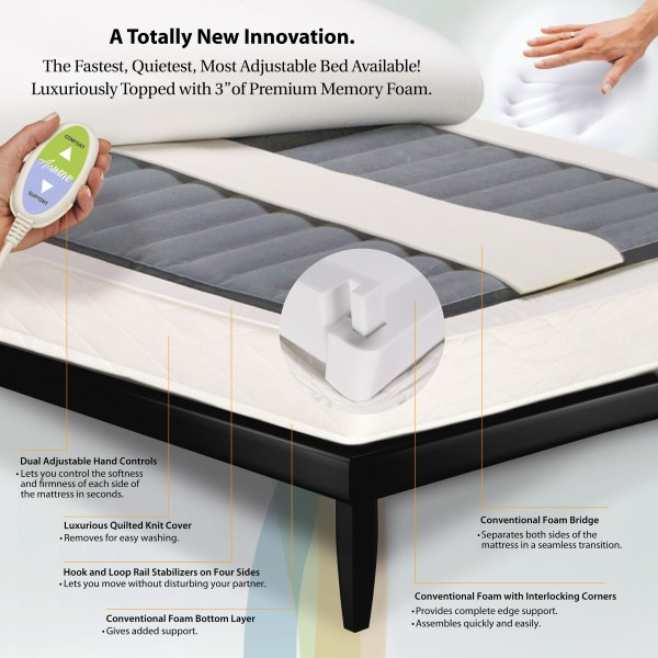 Twin Xl Air Bed Sleep System Mattress - Free Shipping Today 11892438