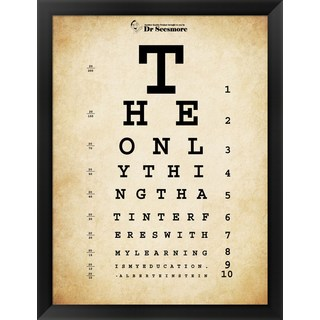 christopher knight club chair zero gravity camping shop 'einstein eye chart' framed art - free shipping today overstock.com 8474462