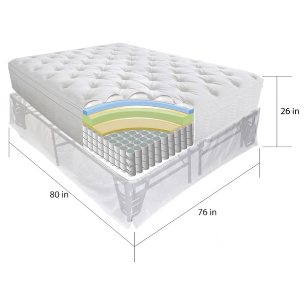 Priage 12 Inch Euro Box Top King Size Icoil Spring Mattress And Steel Foundation Set Free Shipping Today 16342258