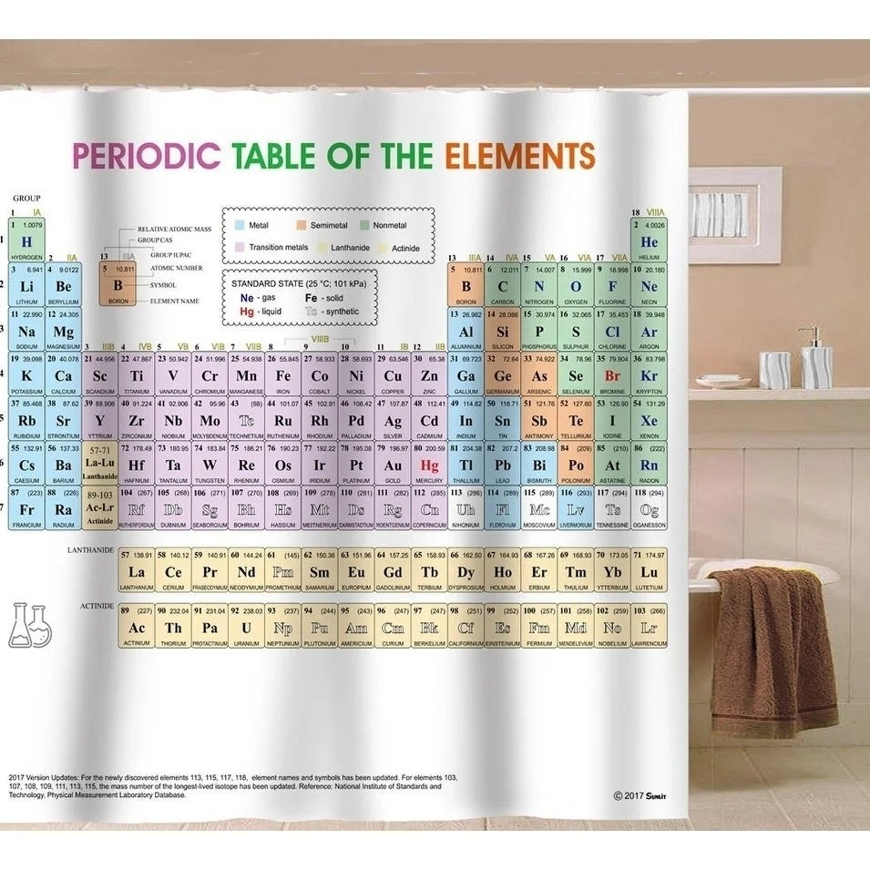updated periodic table of elements shower curtain pvc free