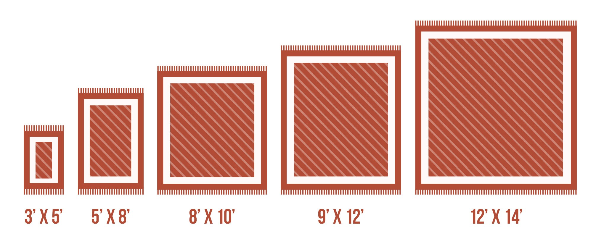 How to Pick the Best Rug Size for Any Room  Overstockcom