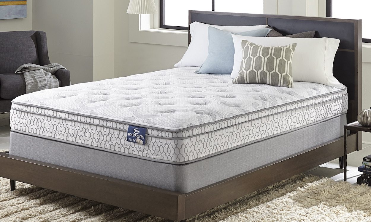 FAQs About California King Mattresses   Overstock.com