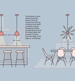 chandelier height above table [ 1250 x 750 Pixel ]