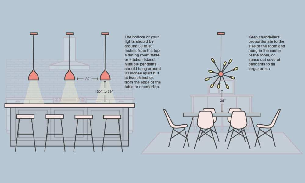 medium resolution of chandelier height above table