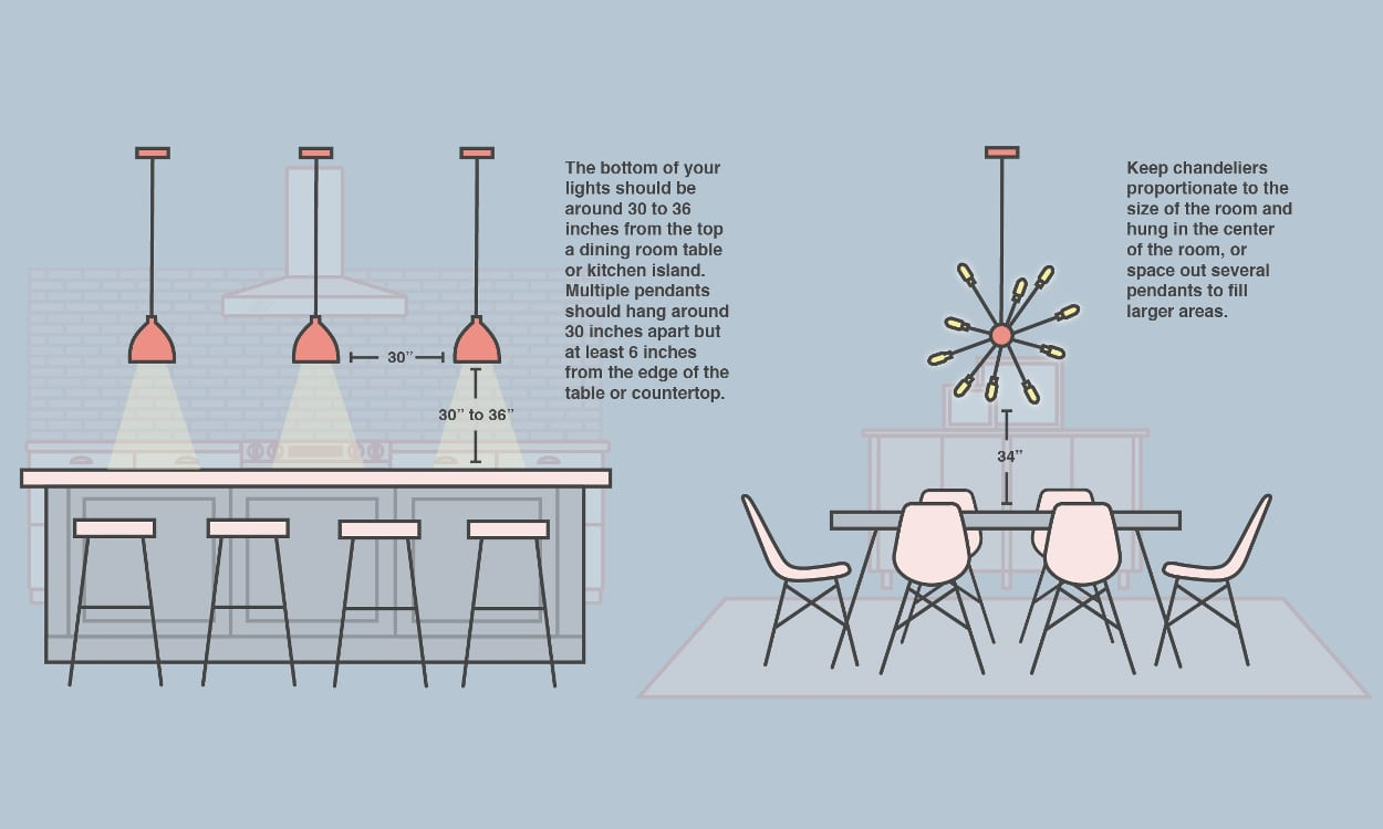 hight resolution of chandelier height above table