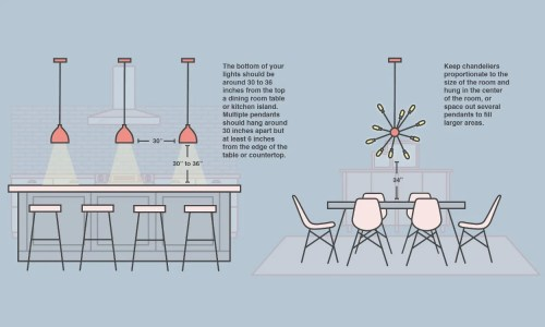 small resolution of chandelier height above table