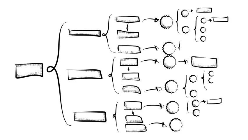 Stock video of organizational chart sketches (plain