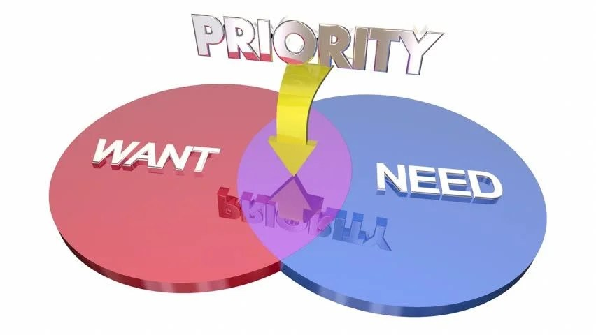 needs and wants venn diagram weg fire pump motor wiring want need priority most important stock footage video 100 royalty choice 3d animation