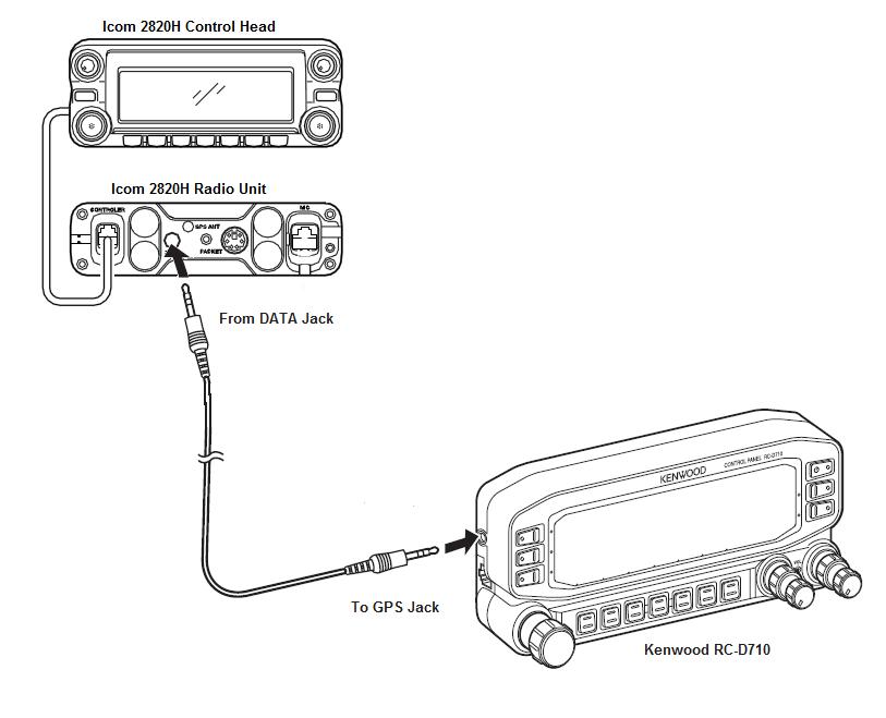 20 gps connection diagram