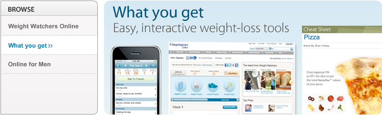lose weight online with interactive loss tools