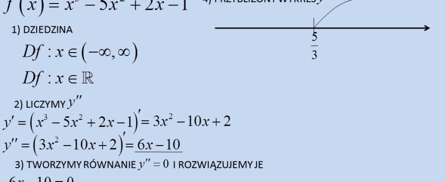 Lekcja 8 – Wklęsłość, wypukłość funkcji i punkty przegięcia